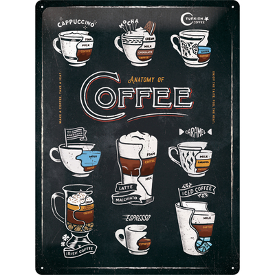 23265 Kilpi 30x40 Anatomy of Coffee